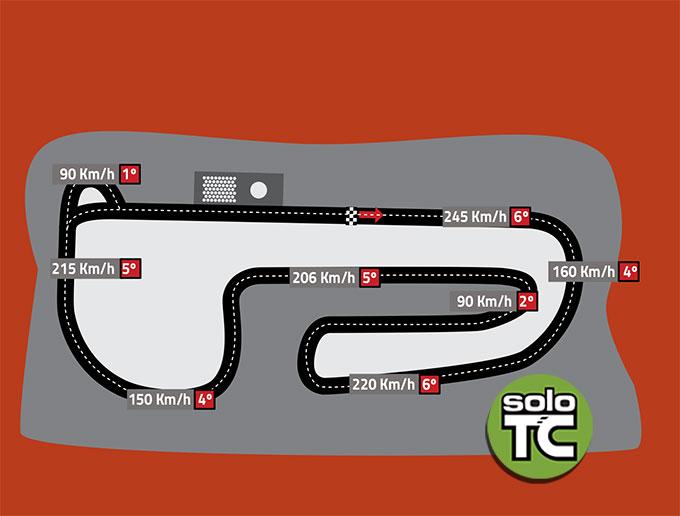 Circuito San Nicolás