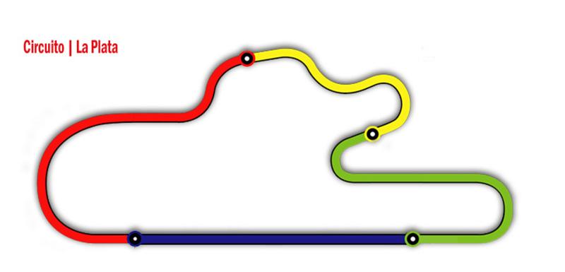 Circuito La Plata